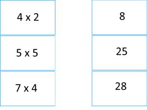 moltiplicazioni 3